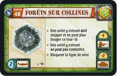 Forêts sur Collines